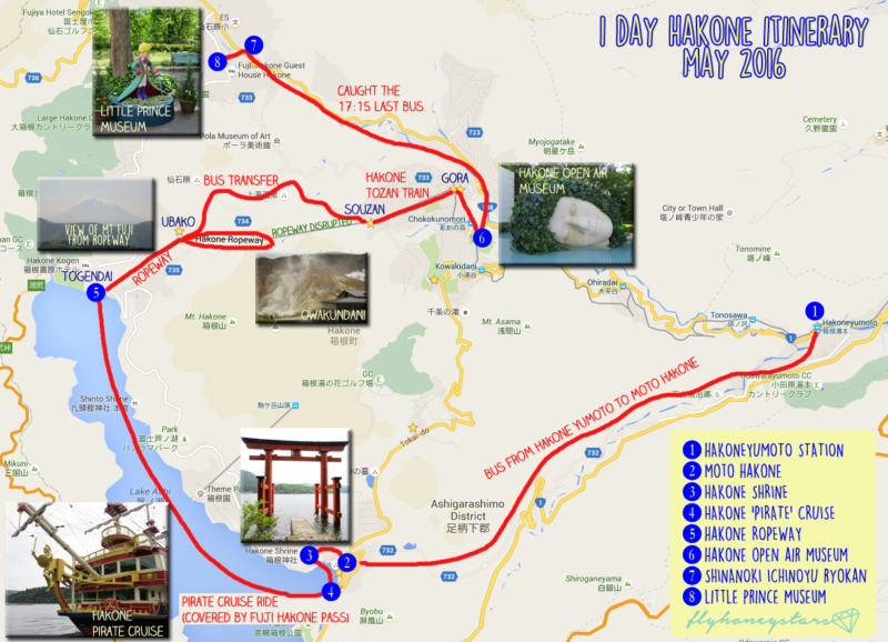 how to get from hakone to kyoto by train